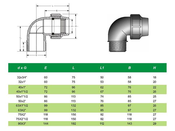 Codo roscado Raccor 63mm para polietileno de alta densidad