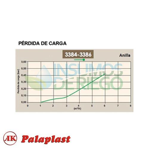 Filtro Anilla plástica 1 ¼