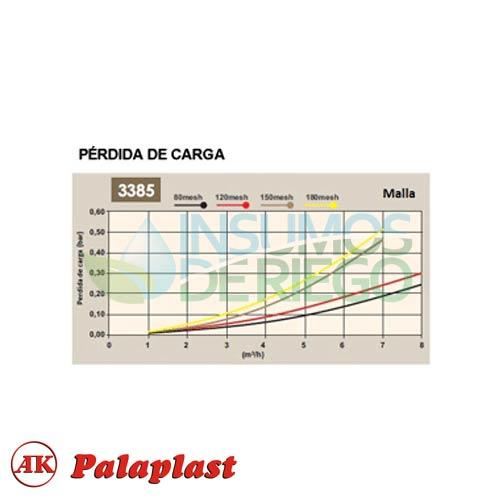 Filtro Malla metálica 1