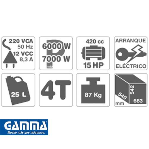 Grupo Electrógeno Gamma 15hp Modelo 7500ve