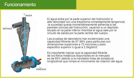 Hidrociclón Plástico Rosca macho 2