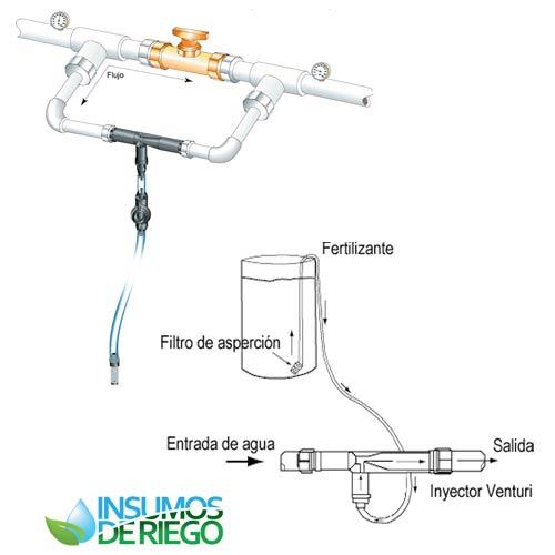 Inyector de Fertilizantes tipo Venturi 1